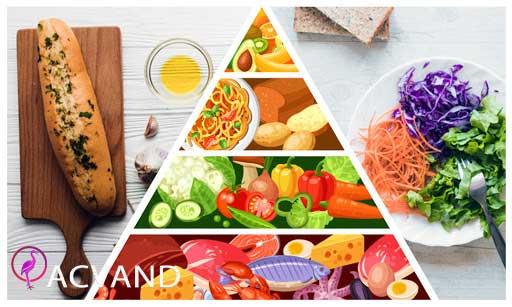 رژیم غذایی برای افزایش وزن