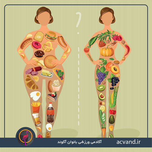 متابولیسم چگونه بر وزن تاثیر می گذارد