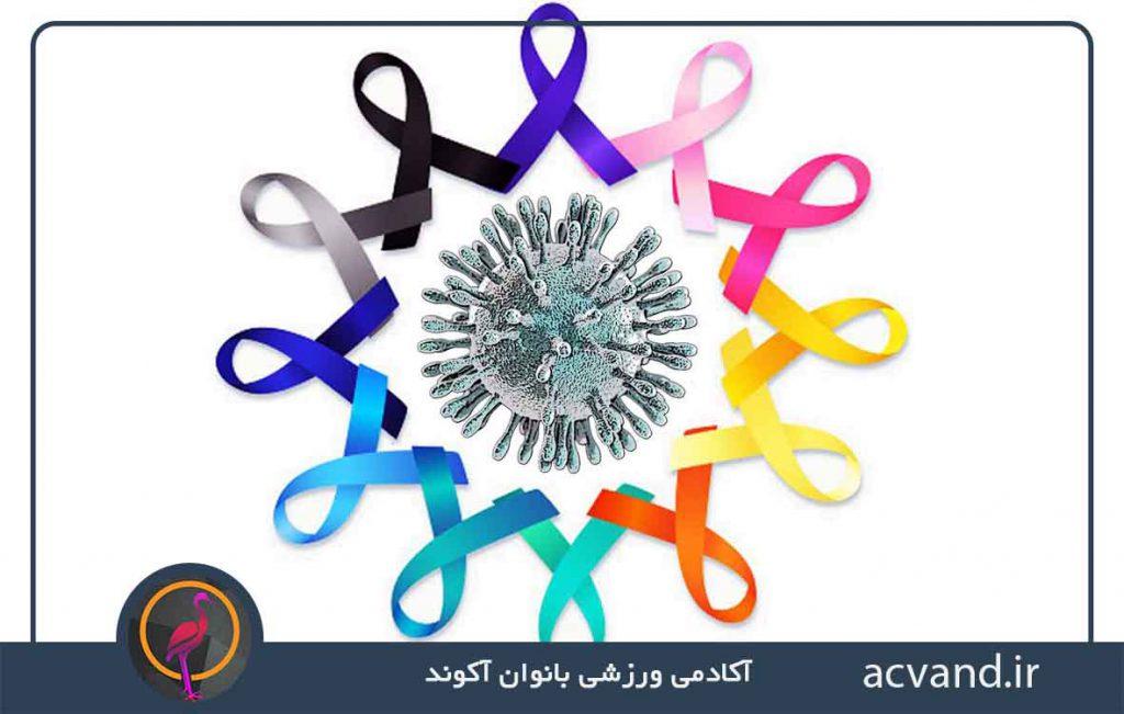 تعریف سرطان