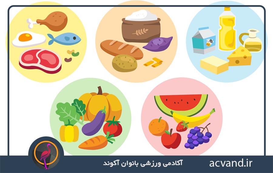 دریافت رژیم غذایی افزایش وزن رایگان